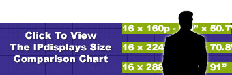 LED Displays size comparison chart.