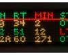 Outdoor LED Display - IPLED24X64RGC-OD