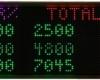 Indoor LED Display - IPLED32X224RGB