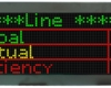 Outdoor LED Display - IPLED32x160RGB-SS
