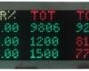IPLED32x160RGB-SS