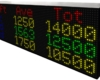 Outdoor LED Display - IPLED32X96RGB-ODEX10