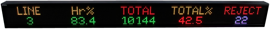 Data-Driven LED Displays - IPdisplays