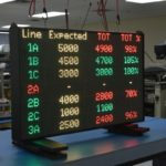 LED Sign for Marketing Automation - IPdisplays