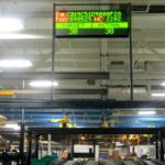 LED Signs for Lean Manufacturing - IPdisplays